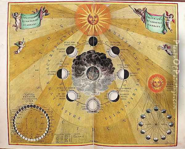 Phases of the Moon, from 'The Celestial Atlas, or The Harmony of the Universe' 1660-61 Oil Painting - Andreas Cellarius